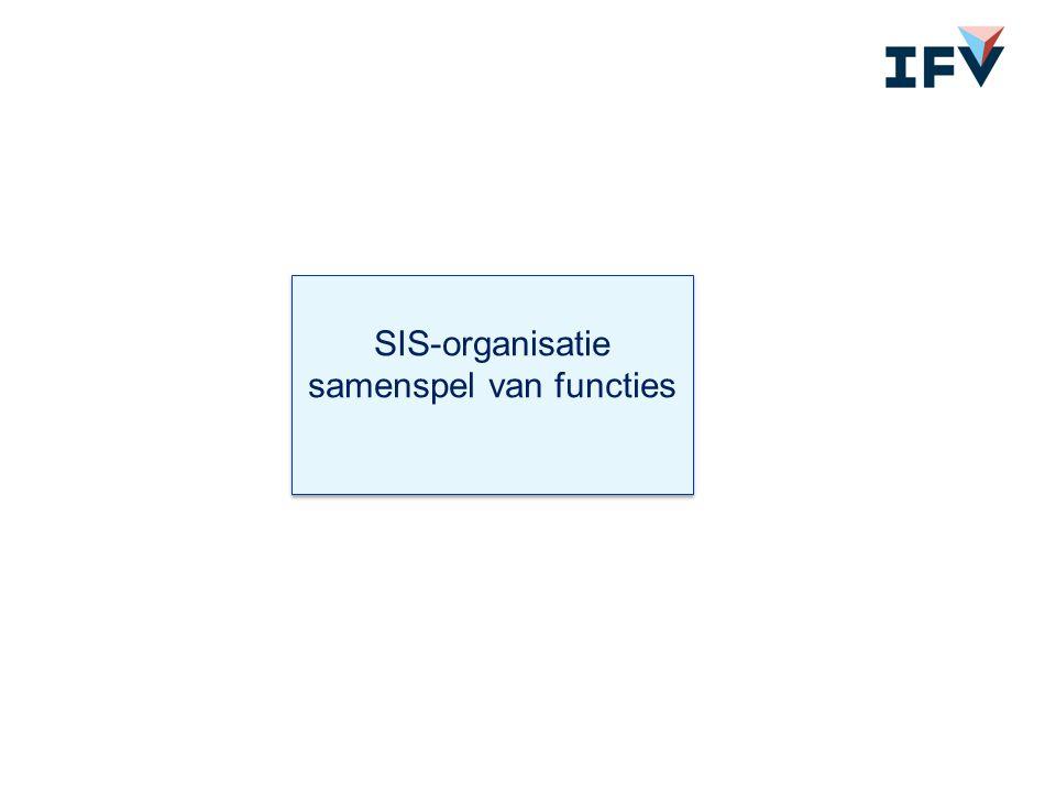 SIS-organisatie samenspel van functies