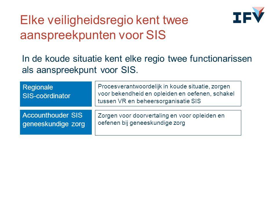In de koude situatie kent elke regio twee functionarissen als aanspreekpunt voor SIS.
