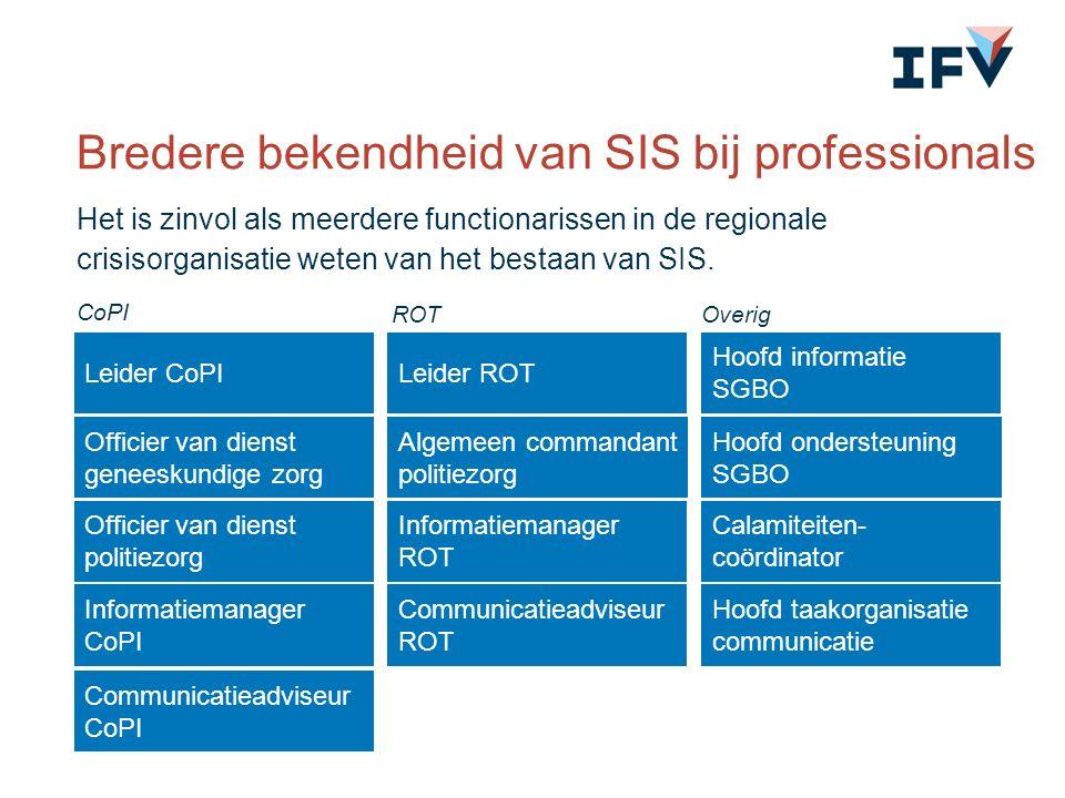 Het is zinvol als meerdere functionarissen in de regionale crisisorganisatie weten van het bestaan van SIS.