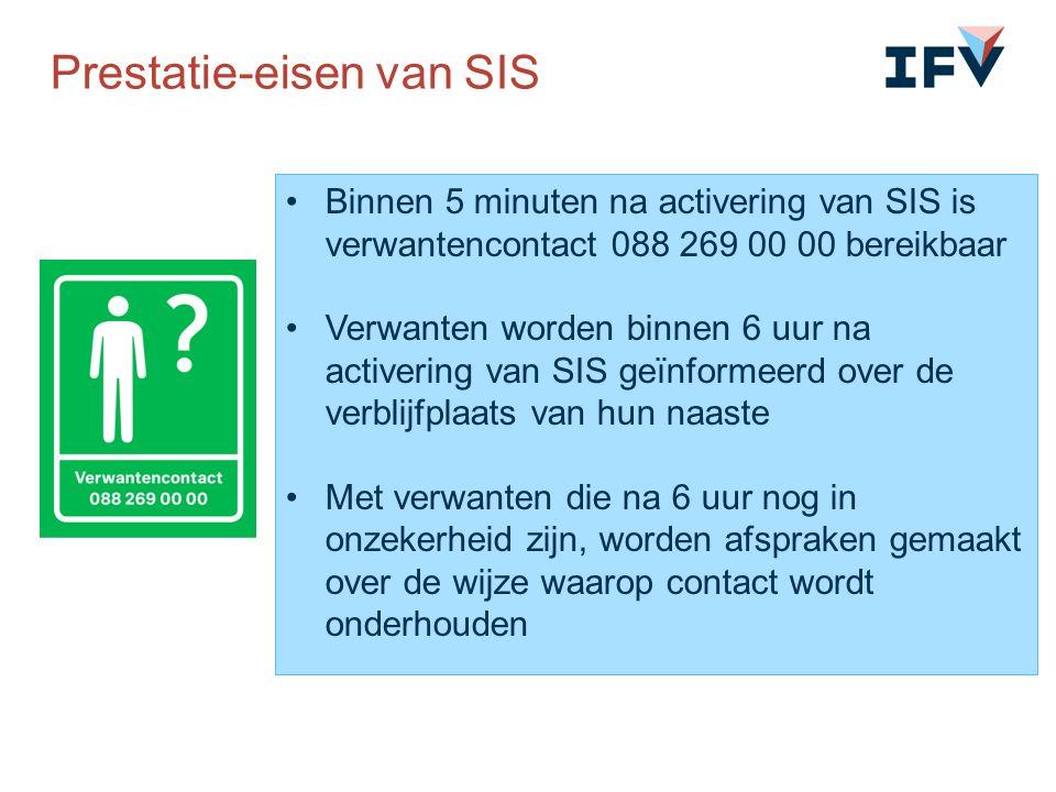 Binnen 5 minuten na activering van SIS is verwantencontact 088 269 00 00 bereikbaar Verwanten worden binnen 6 uur na activering van SIS geïnformeerd over de verblijfplaats van hun naaste Met verwanten die na 6 uur nog in onzekerheid zijn, worden afspraken gemaakt over de wijze waarop contact wordt onderhouden Prestatie-eisen van SIS