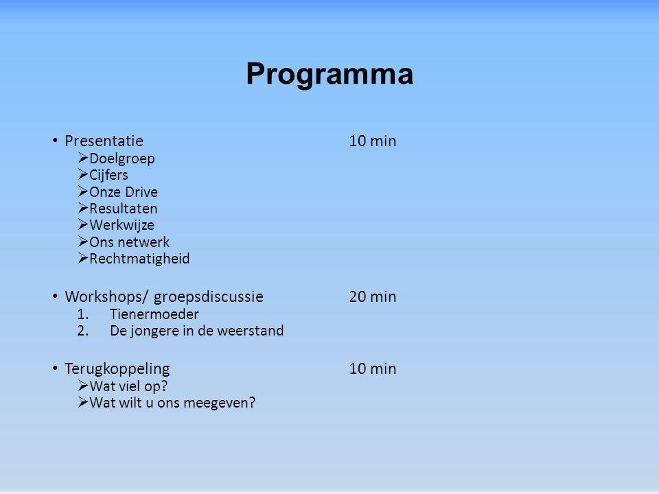 Programma Presentatie10 min  Doelgroep  Cijfers  Onze Drive  Resultaten  Werkwijze  Ons netwerk  Rechtmatigheid Workshops/ groepsdiscussie20 min 1.Tienermoeder 2.De jongere in de weerstand Terugkoppeling10 min  Wat viel op.