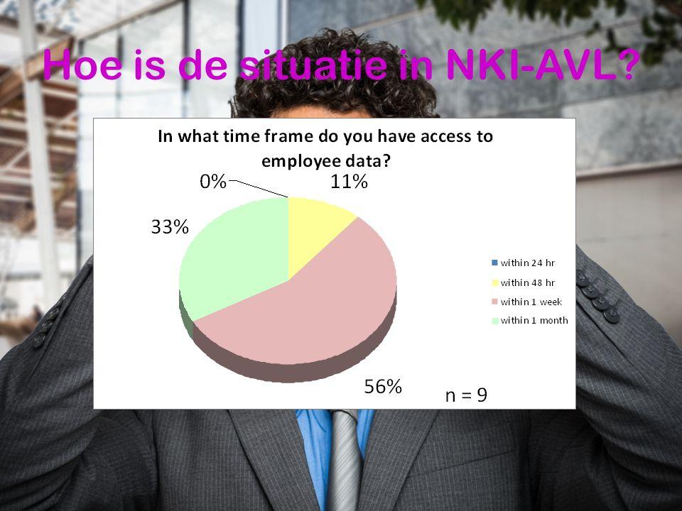 Hoe is de situatie in NKI-AVL