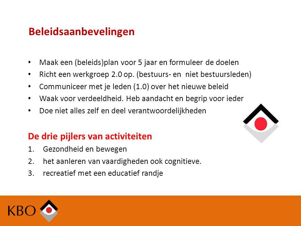 Beleidsaanbevelingen Maak een (beleids)plan voor 5 jaar en formuleer de doelen Richt een werkgroep 2.0 op.