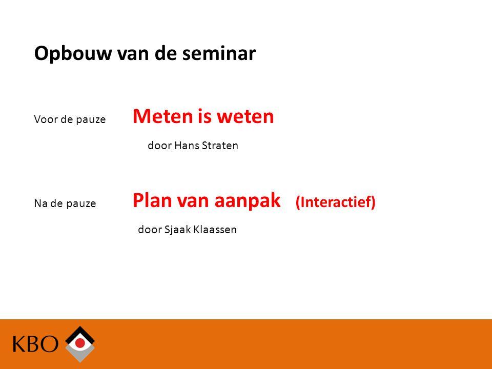 Opbouw van de seminar Voor de pauze Meten is weten door Hans Straten Na de pauze Plan van aanpak (Interactief) door Sjaak Klaassen