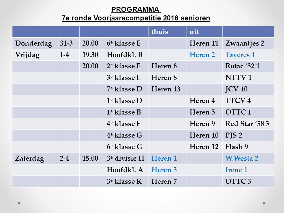 PROGRAMMA 7e ronde Voorjaarscompetitie 2016 senioren thuisuit Donderdag31-320.006 e klasse EHeren 11Zwaantjes 2 Vrijdag1-419.30Hoofdkl.
