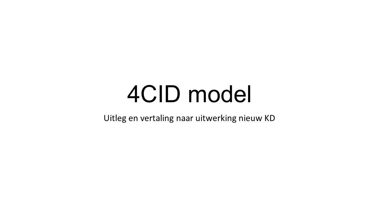 4CID model Uitleg en vertaling naar uitwerking nieuw KD