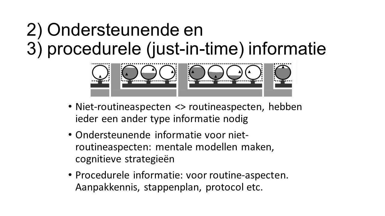 2) Ondersteunende en 3) procedurele (just-in-time) informatie Niet-routineaspecten <> routineaspecten, hebben ieder een ander type informatie nodig Ondersteunende informatie voor niet- routineaspecten: mentale modellen maken, cognitieve strategieën Procedurele informatie: voor routine-aspecten.
