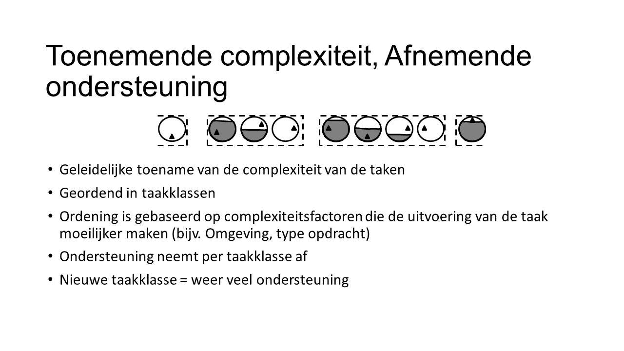 Toenemende complexiteit, Afnemende ondersteuning Geleidelijke toename van de complexiteit van de taken Geordend in taakklassen Ordening is gebaseerd op complexiteitsfactoren die de uitvoering van de taak moeilijker maken (bijv.