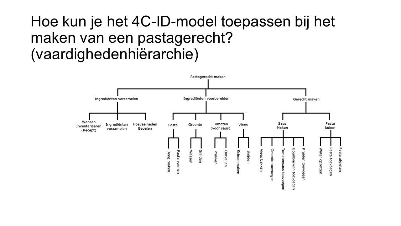 Hoe kun je het 4C-ID-model toepassen bij het maken van een pastagerecht? (vaardighedenhiërarchie)
