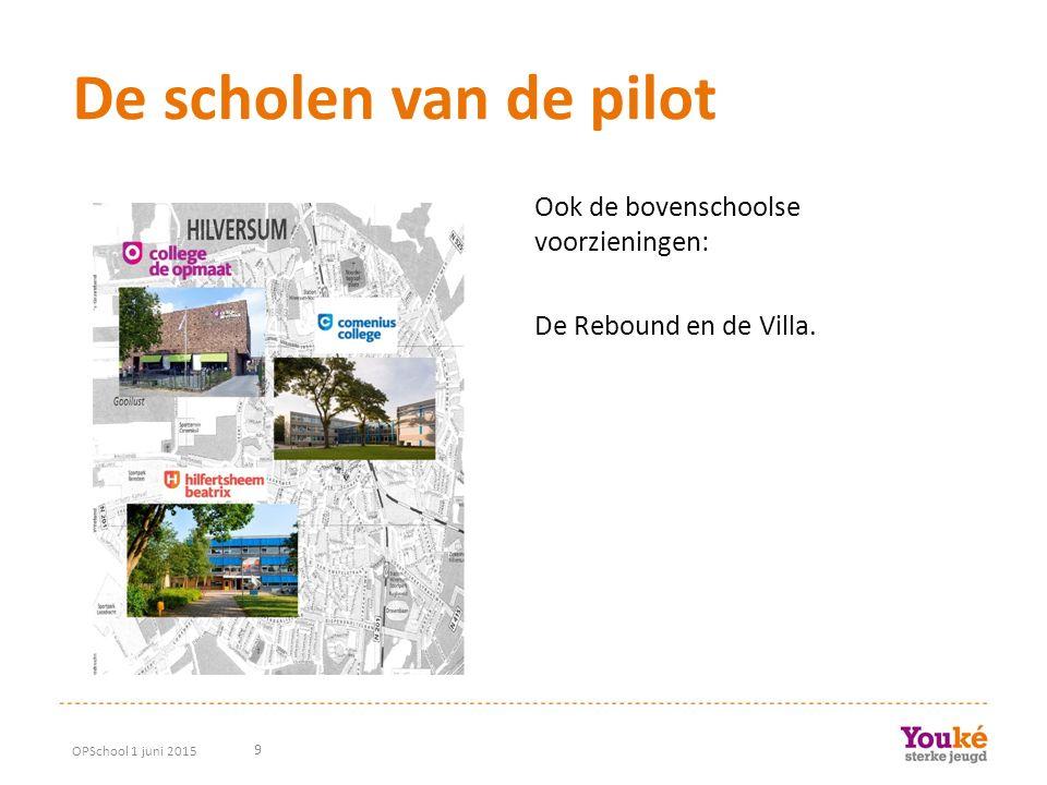 9 De scholen van de pilot Ook de bovenschoolse voorzieningen: De Rebound en de Villa. OPSchool 1 juni 2015