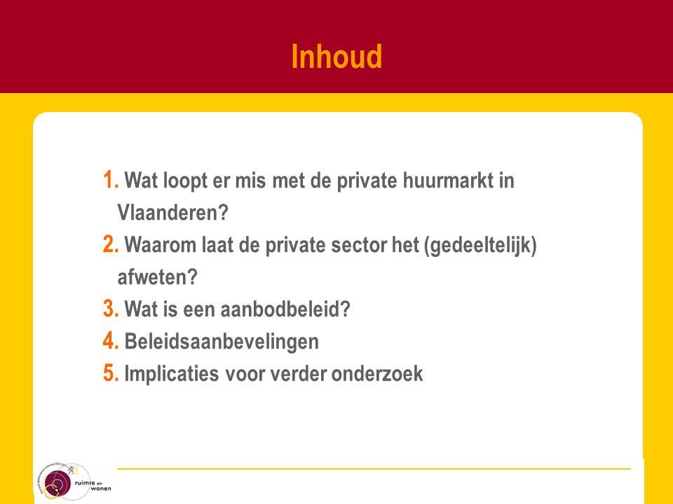1. Wat loopt er mis met de private huurmarkt in Vlaanderen.