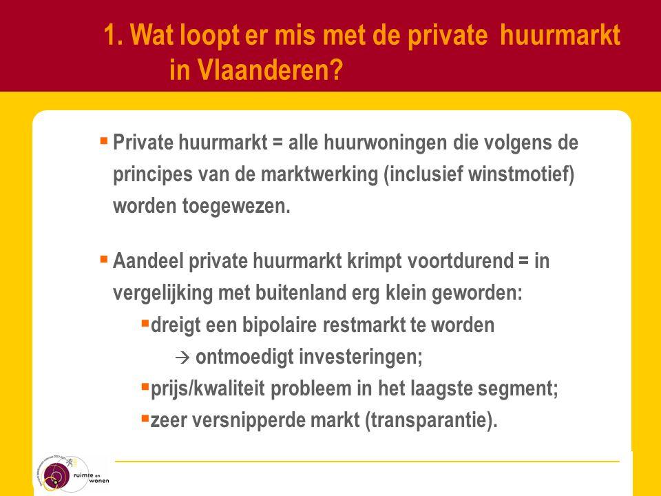  Private huurmarkt = alle huurwoningen die volgens de principes van de marktwerking (inclusief winstmotief) worden toegewezen.