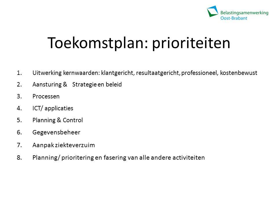 Toekomstplan: prioriteiten 1.Uitwerking kernwaarden: klantgericht, resultaatgericht, professioneel, kostenbewust 2.Aansturing &Strategie en beleid 3.Processen 4.ICT/ applicaties 5.Planning & Control 6.Gegevensbeheer 7.Aanpak ziekteverzuim 8.Planning/ prioritering en fasering van alle andere activiteiten