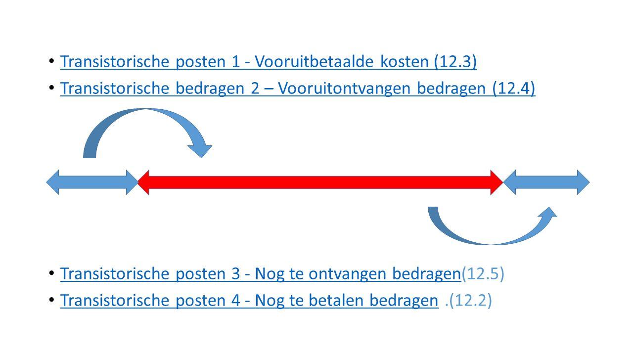 Transistorische posten 1 - Vooruitbetaalde kosten (12.3) Transistorische bedragen 2 – Vooruitontvangen bedragen (12.4) Transistorische posten 3 - Nog