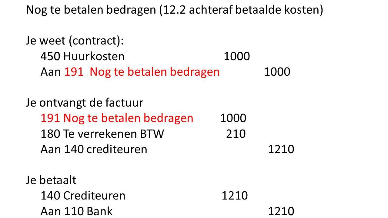 Nog te betalen bedragen (12.2 achteraf betaalde kosten) Je weet (contract): 450 Huurkosten 1000 Aan 191 Nog te betalen bedragen 1000 Je ontvangt de fa