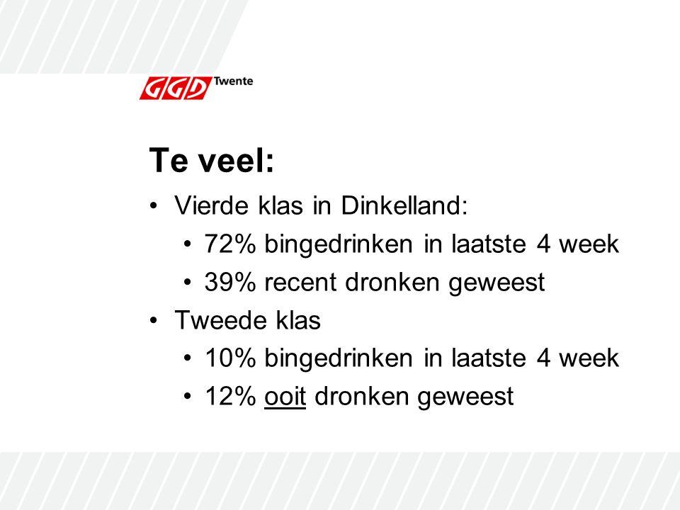 Te veel: Vierde klas in Dinkelland: 72% bingedrinken in laatste 4 week 39% recent dronken geweest Tweede klas 10% bingedrinken in laatste 4 week 12% ooit dronken geweest