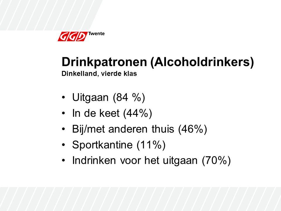 Drinkpatronen (Alcoholdrinkers) Dinkelland, vierde klas Uitgaan (84 %) In de keet (44%) Bij/met anderen thuis (46%) Sportkantine (11%) Indrinken voor het uitgaan (70%)