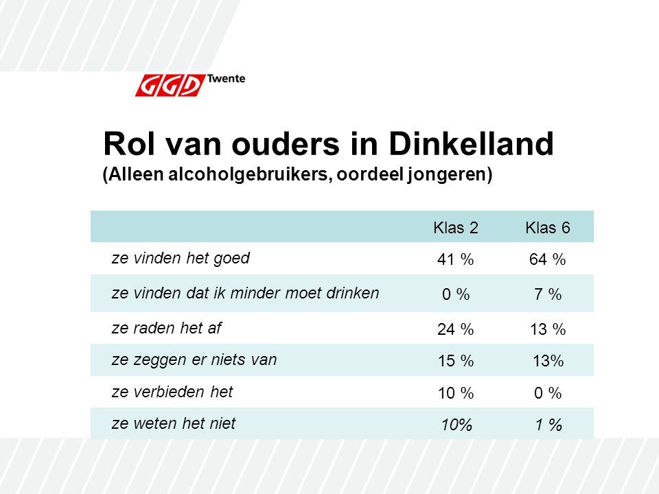 Rol van ouders in Dinkelland (Alleen alcoholgebruikers, oordeel jongeren) Klas 2Klas 6 ze vinden het goed41 %64 % ze vinden dat ik minder moet drinken0 %7 % ze raden het af24 %13 % ze zeggen er niets van15 %13% ze verbieden het10 %0 % ze weten het niet10%1 %