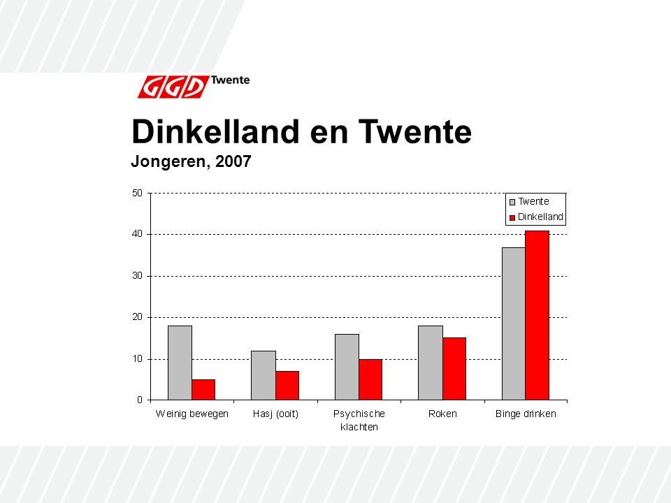 Dinkelland en Twente Jongeren, 2007