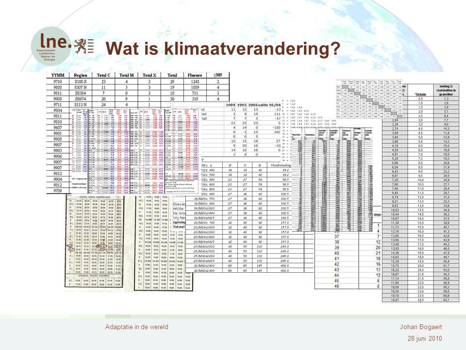 Adaptatie in de wereldJohan Bogaert 28 juni 2010 Wat is klimaatverandering