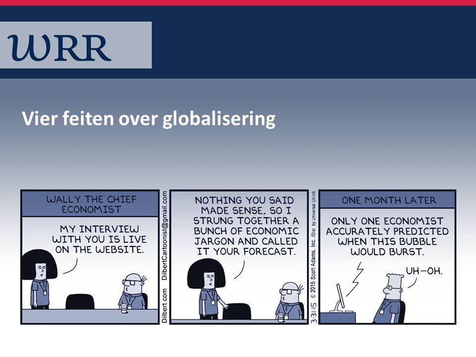 Vier feiten over globalisering