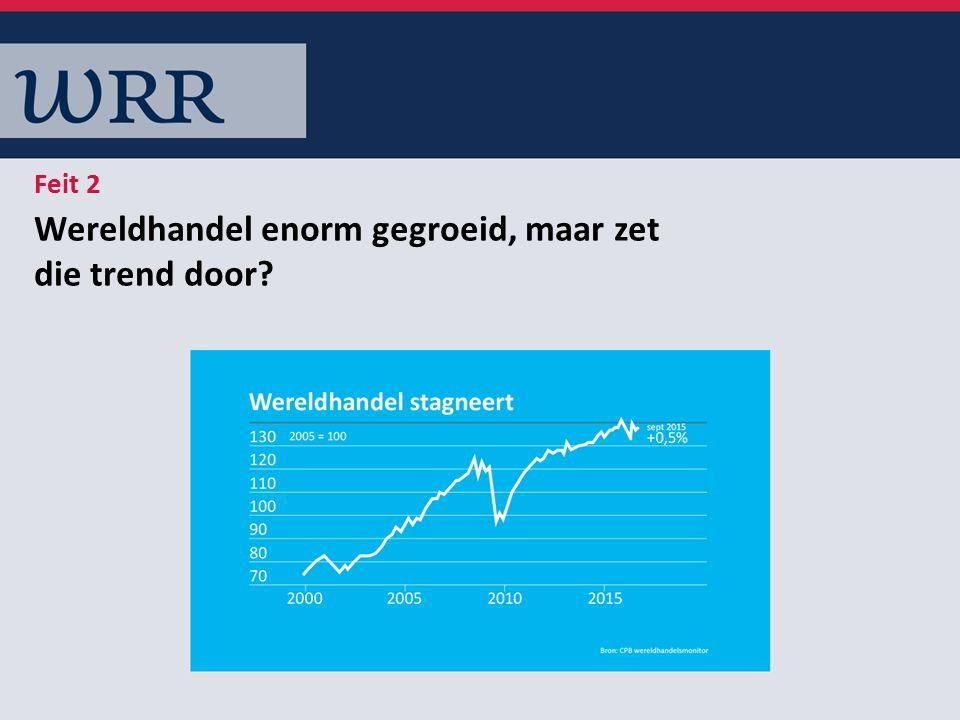 Wereldhandel enorm gegroeid, maar zet die trend door Feit 2