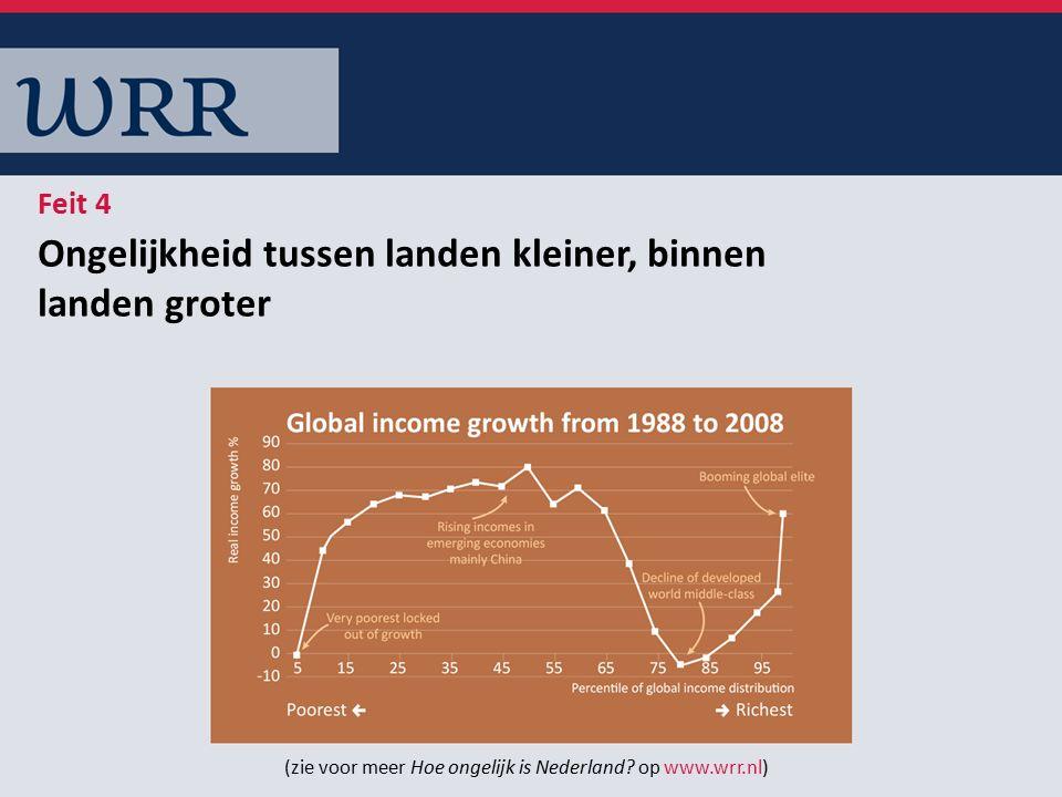 Dank voor uw aandacht www.robertwent.nl @went1955