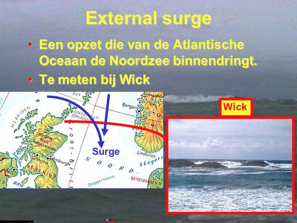 10 External surge Een opzet die van de Atlantische Oceaan de Noordzee binnendringt.Een opzet die van de Atlantische Oceaan de Noordzee binnendringt.
