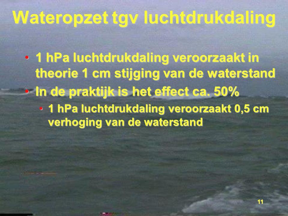 11 Wateropzet tgv luchtdrukdaling 1 hPa luchtdrukdaling veroorzaakt in theorie 1 cm stijging van de waterstand1 hPa luchtdrukdaling veroorzaakt in theorie 1 cm stijging van de waterstand In de praktijk is het effect ca.
