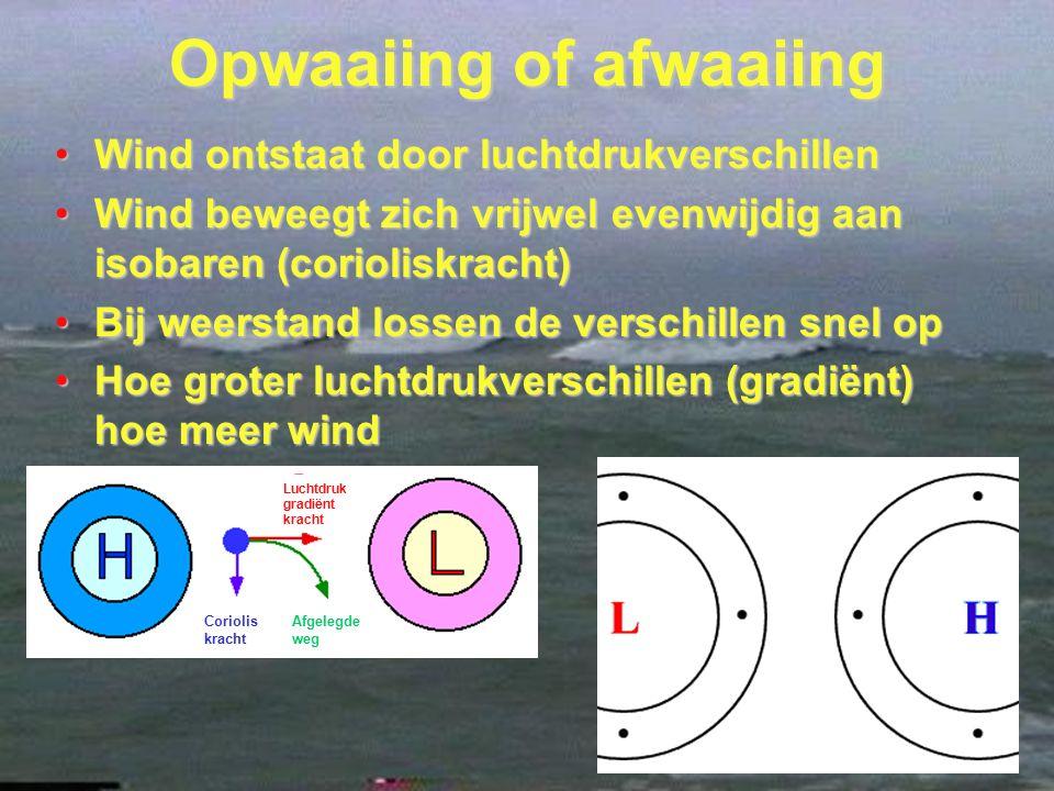 3 Opwaaiing of afwaaiing Wind ontstaat door luchtdrukverschillenWind ontstaat door luchtdrukverschillen Wind beweegt zich vrijwel evenwijdig aan isoba