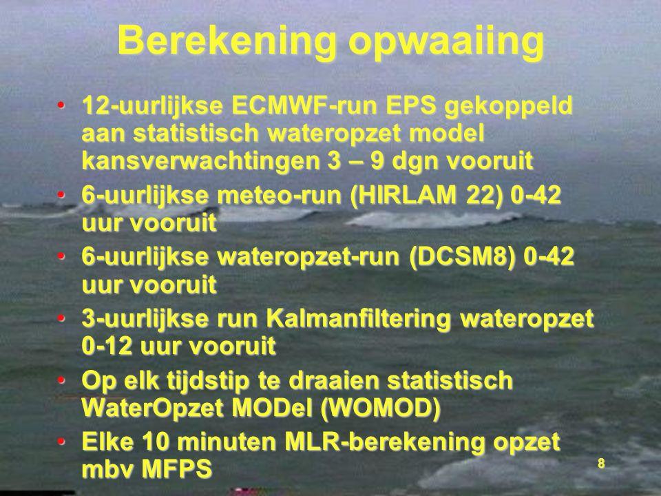 8 Berekening opwaaiing 12-uurlijkse ECMWF-run EPS gekoppeld aan statistisch wateropzet model kansverwachtingen 3 – 9 dgn vooruit12-uurlijkse ECMWF-run