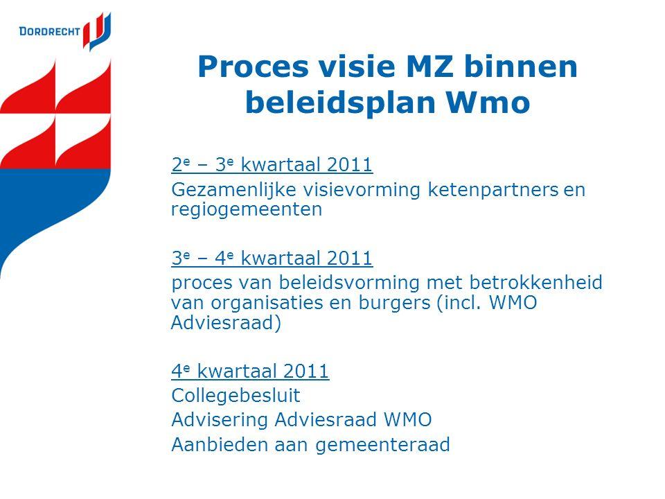 Proces visie MZ binnen beleidsplan Wmo 2 e – 3 e kwartaal 2011 Gezamenlijke visievorming ketenpartners en regiogemeenten 3 e – 4 e kwartaal 2011 proces van beleidsvorming met betrokkenheid van organisaties en burgers (incl.