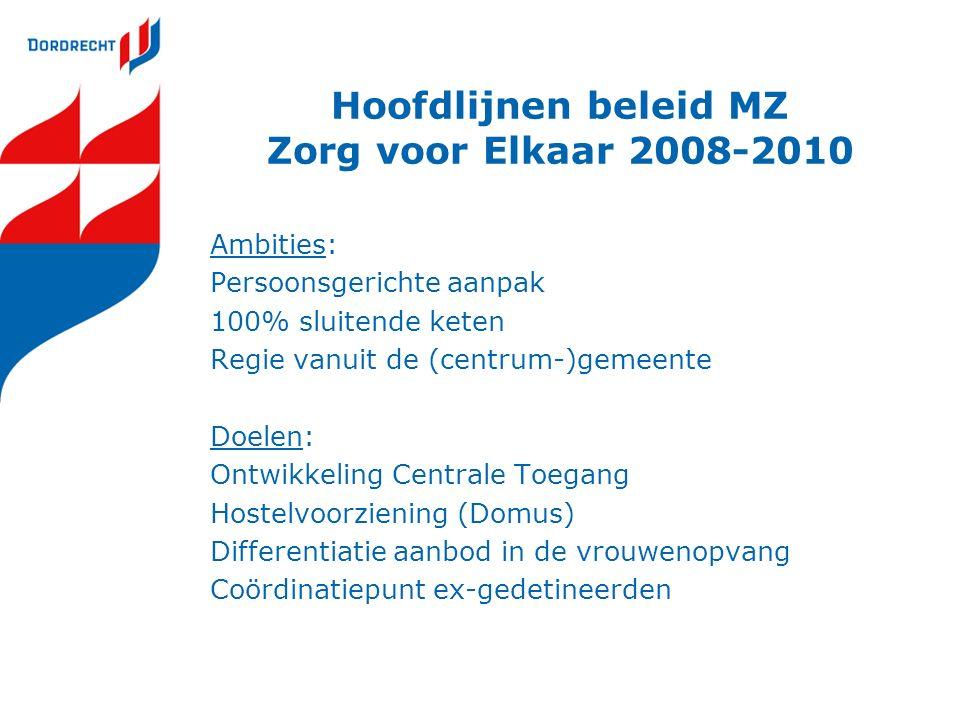 Hoofdlijnen beleid MZ Zorg voor Elkaar 2008-2010 Ambities: Persoonsgerichte aanpak 100% sluitende keten Regie vanuit de (centrum-)gemeente Doelen: Ont