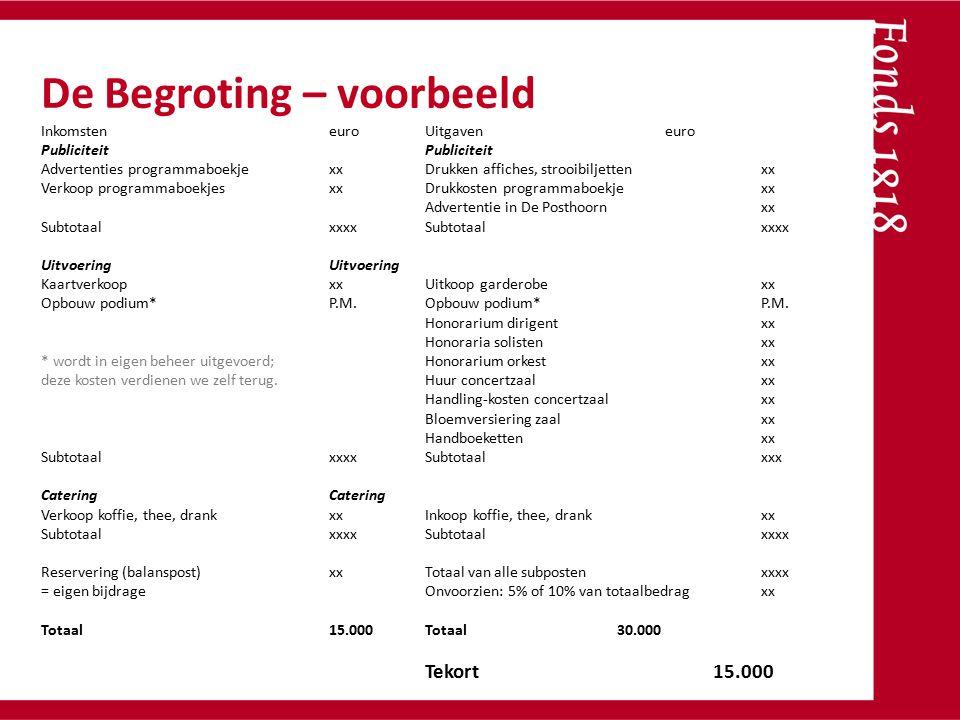 InkomsteneuroUitgaveneuroPubliciteit Advertenties programmaboekjexxDrukken affiches, strooibiljettenxx Verkoop programmaboekjesxxDrukkosten programmab