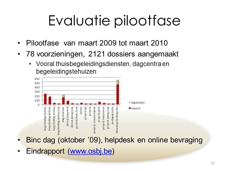 Evaluatie pilootfase Pilootfase van maart 2009 tot maart 2010 78 voorzieningen, 2121 dossiers aangemaakt Vooral thuisbegeleidingsdiensten, dagcentra e