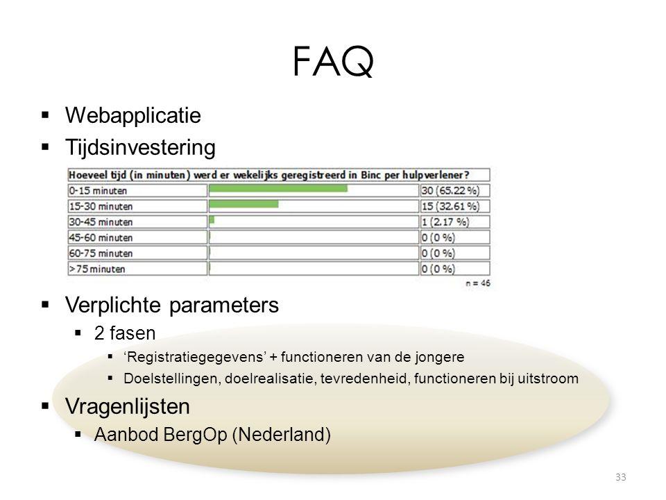 FAQ  Webapplicatie  Tijdsinvestering  Verplichte parameters  2 fasen  'Registratiegegevens' + functioneren van de jongere  Doelstellingen, doelrealisatie, tevredenheid, functioneren bij uitstroom  Vragenlijsten  Aanbod BergOp (Nederland) 33