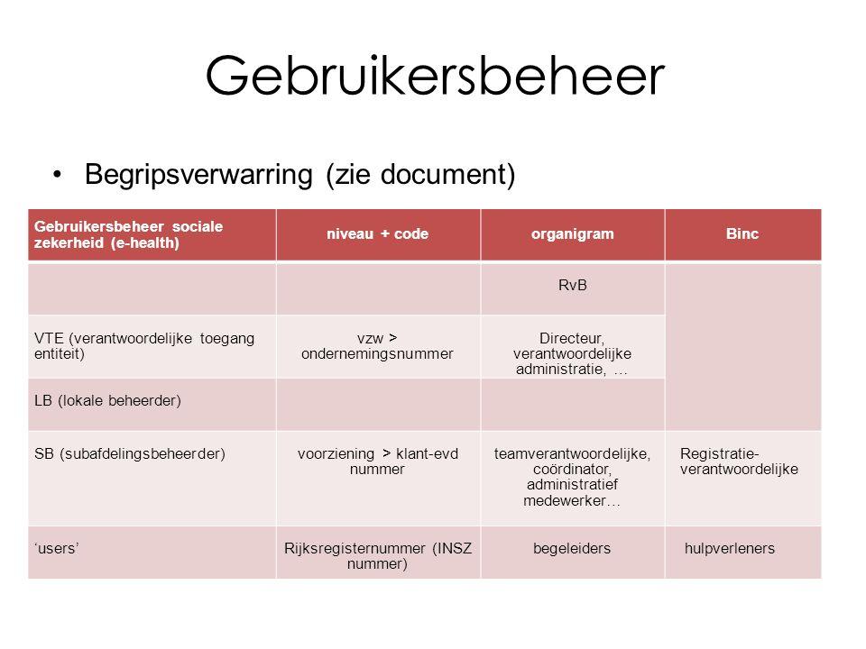 Gebruikersbeheer Begripsverwarring (zie document) Gebruikersbeheer sociale zekerheid (e-health) niveau + codeorganigramBinc RvB VTE (verantwoordelijke toegang entiteit) vzw > ondernemingsnummer Directeur, verantwoordelijke administratie, … LB (lokale beheerder) SB (subafdelingsbeheerder)voorziening > klant-evd nummer teamverantwoordelijke, coördinator, administratief medewerker… Registratie- verantwoordelijke 'users'Rijksregisternummer (INSZ nummer) begeleiders hulpverleners
