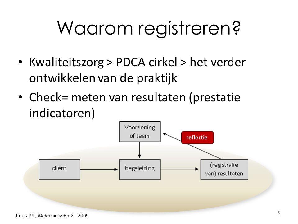 Waarom registreren? Faas, M., Meten = weten?, 2009 Kwaliteitszorg > PDCA cirkel > het verder ontwikkelen van de praktijk Check= meten van resultaten (