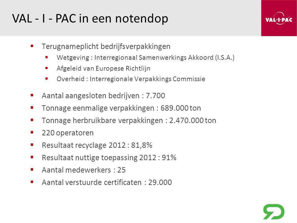 VAL - I - PAC in een notendop  Terugnameplicht bedrijfsverpakkingen  Wetgeving : Interregionaal Samenwerkings Akkoord (I.S.A.)  Afgeleid van Europese Richtlijn  Overheid : Interregionale Verpakkings Commissie  Aantal aangesloten bedrijven : 7.700  Tonnage eenmalige verpakkingen : 689.000 ton  Tonnage herbruikbare verpakkingen : 2.470.000 ton  220 operatoren  Resultaat recyclage 2012 : 81,8%  Resultaat nuttige toepassing 2012 : 91%  Aantal medewerkers : 25  Aantal verstuurde certificaten : 29.000