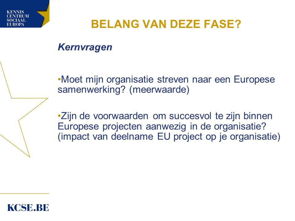 BELANG VAN DEZE FASE.Kernvragen Moet mijn organisatie streven naar een Europese samenwerking.