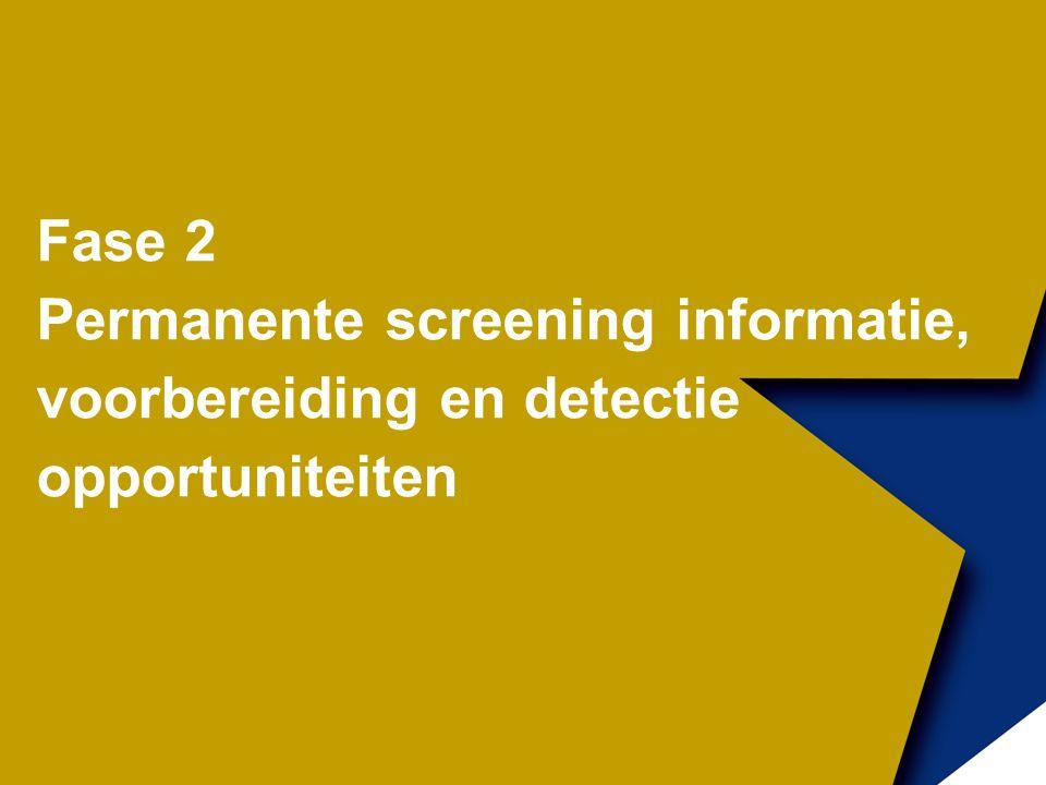 Fase 2 Permanente screening informatie, voorbereiding en detectie opportuniteiten