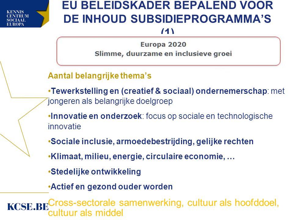 EU BELEIDSKADER BEPALEND VOOR DE INHOUD SUBSIDIEPROGRAMMA'S (1) Aantal belangrijke thema's Tewerkstelling en (creatief & sociaal) ondernemerschap: met jongeren als belangrijke doelgroep Innovatie en onderzoek: focus op sociale en technologische innovatie Sociale inclusie, armoedebestrijding, gelijke rechten Klimaat, milieu, energie, circulaire economie, … Stedelijke ontwikkeling Actief en gezond ouder worden Cross-sectorale samenwerking, cultuur als hoofddoel, cultuur als middel