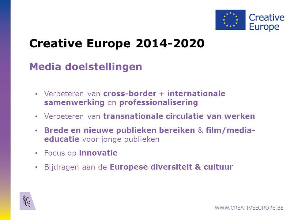 Creative Europe 2014-2020 Media doelstellingen Verbeteren van cross-border + internationale samenwerking en professionalisering Verbeteren van transnationale circulatie van werken Brede en nieuwe publieken bereiken & film/media- educatie voor jonge publieken Focus op innovatie Bijdragen aan de Europese diversiteit & cultuur WWW.CREATIVEEUROPE.BE