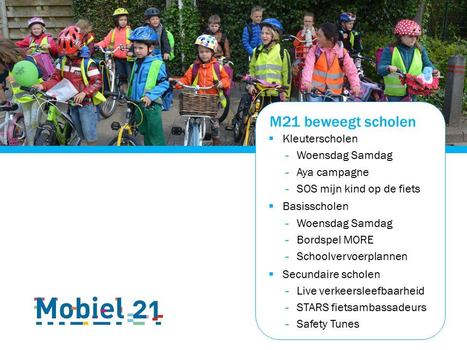  Kleuterscholen - Woensdag Samdag - Aya campagne - SOS mijn kind op de fiets  Basisscholen - Woensdag Samdag - Bordspel MORE - Schoolvervoerplannen  Secundaire scholen - Live verkeersleefbaarheid - STARS fietsambassadeurs - Safety Tunes M21 beweegt scholen