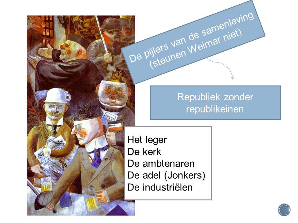 De pijlers van de samenleving (steunen Weimar niet) Het leger De kerk De ambtenaren De adel (Jonkers) De industriëlen Republiek zonder republikeinen