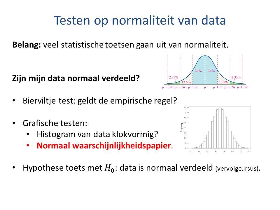 Testen op normaliteit van data