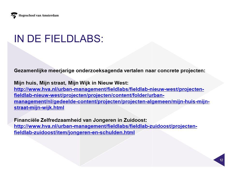 IN DE FIELDLABS: 12 Gezamenlijke meerjarige onderzoeksagenda vertalen naar concrete projecten: Mijn huis, Mijn straat, Mijn Wijk in Nieuw West: http://www.hva.nl/urban-management/fieldlabs/fieldlab-nieuw-west/projecten- fieldlab-nieuw-west/projecten/projecten/content/folder/urban- management/nl/gedeelde-content/projecten/projecten-algemeen/mijn-huis-mijn- straat-mijn-wijk.html Financiële Zelfredzaamheid van Jongeren in Zuidoost: http://www.hva.nl/urban-management/fieldlabs/fieldlab-zuidoost/projecten- fieldlab-zuidoost/item/jongeren-en-schulden.html