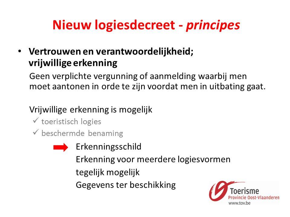 Nieuw logiesdecreet - principes Vertrouwen en verantwoordelijkheid; vrijwillige erkenning Geen verplichte vergunning of aanmelding waarbij men moet aantonen in orde te zijn voordat men in uitbating gaat.