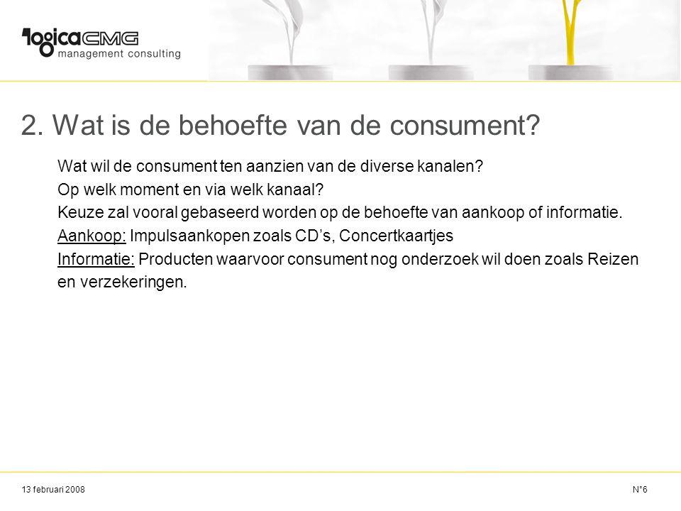 13 februari 2008 2. Wat is de behoefte van de consument? Wat wil de consument ten aanzien van de diverse kanalen? Op welk moment en via welk kanaal? K