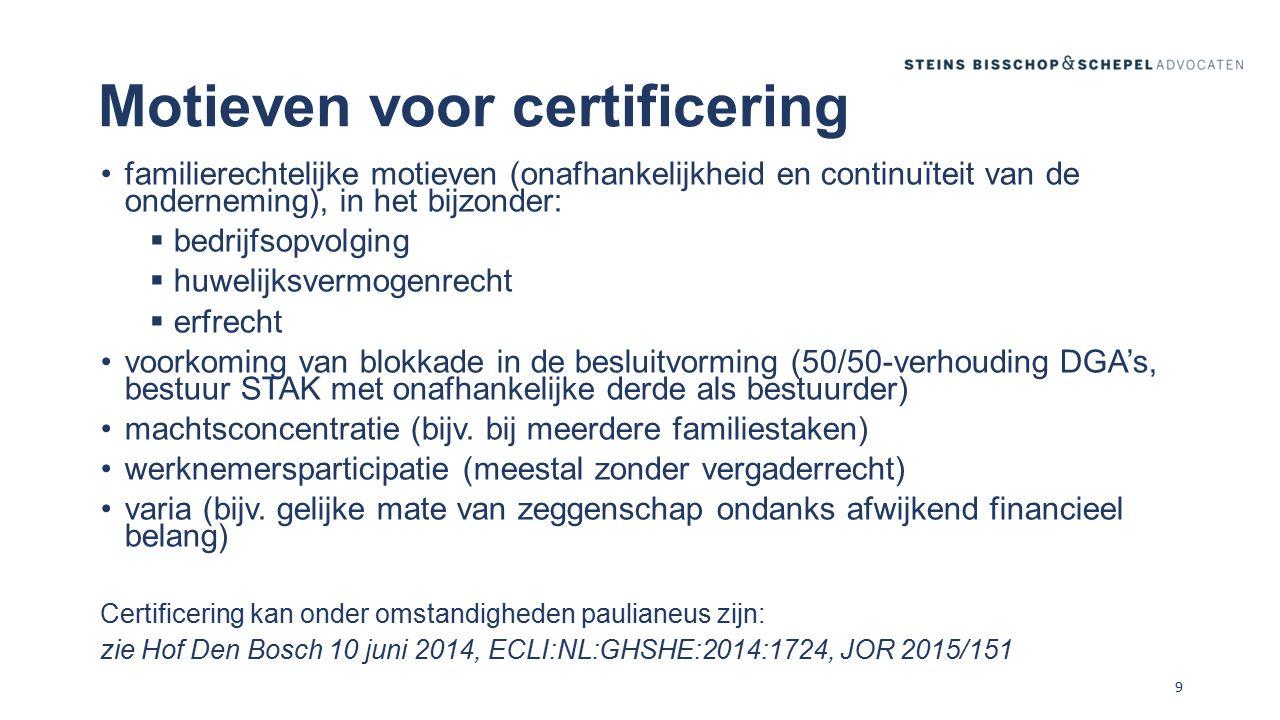 Certificaten, vergaderrecht en overgangsrecht (II) Lid 1 (vervolg): Houders van certificaten die met medewerking van de vennootschap zijn uitgegeven, kunnen de vennootschap schriftelijk verzoeken hen als vergadergerechtigden in te schrijven in het register.